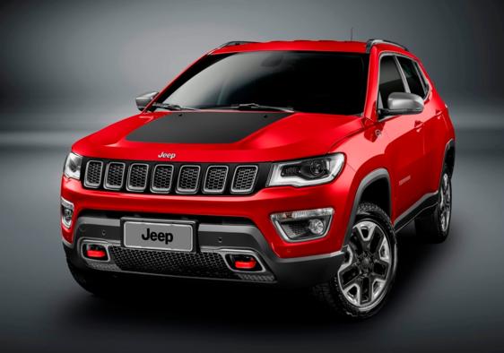Preco De Jeep Compass 2 0 Limited Aut Flex 2017 Tabela Fipe E Kbb